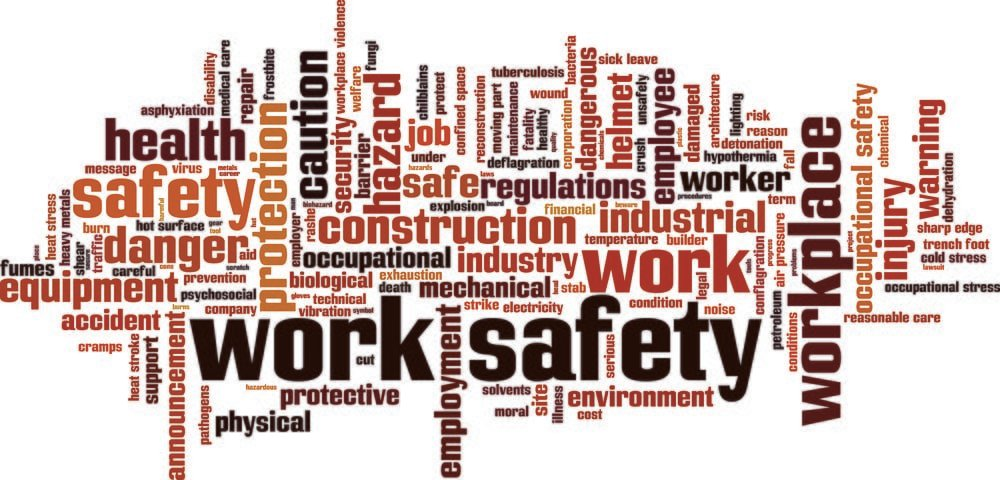 Work Safety - a graphic of safety-related words in warm tones reflecting different aspects of workplace safety. Ergonomic tools are omitted.