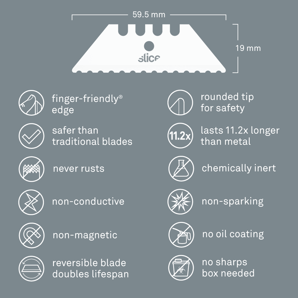 Ceramic Utility Blades (Serrated Edge) - Features